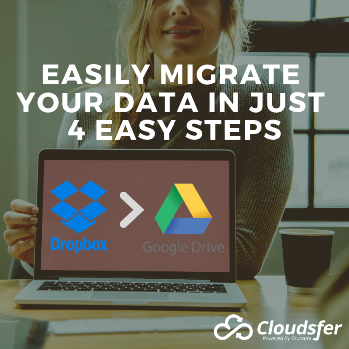 easily migrate or backup all your data from Dropbox to Google Drive